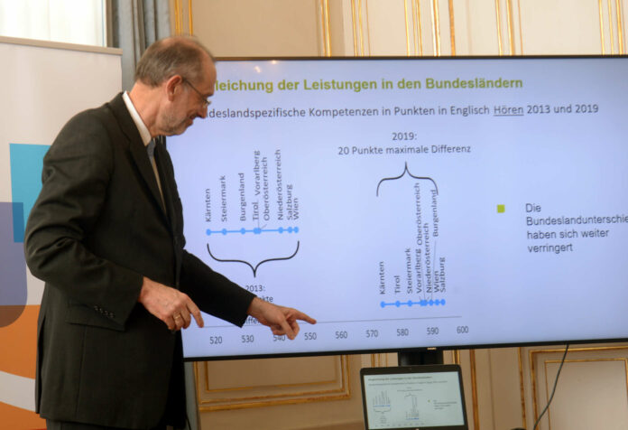 """Bildungsminister Heinz Faßmann (ÖVP) folgert aus den Ergebnissen, dass """"die Vermittlung der grundlegenden Kompetenzen in Englisch funktioniert""""."""